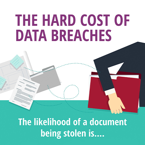 The Hard Cost of Data Breaches