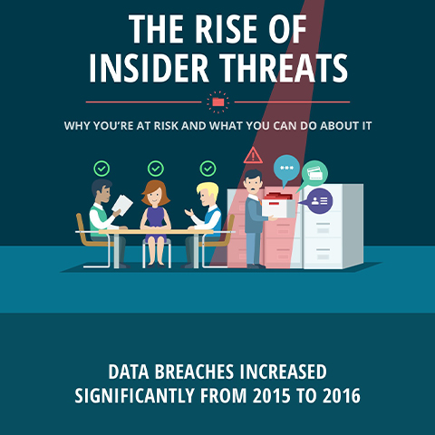 The Rise Of Insider Threats